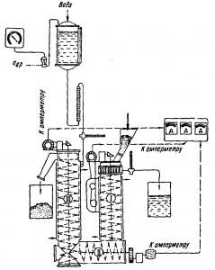 """Рис. 10. Схема вертикального шнекового диффузора системы """"гильдебранд""""."""