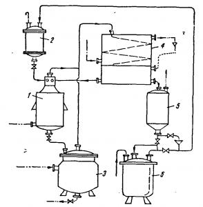 Рис. 8. Установка для экстракции компонентов из растительного сырья.