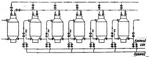 Рис. 9. Диффузионная батарея.
