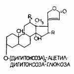 Абицин