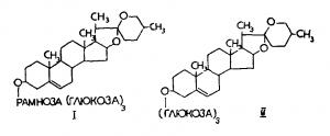 Диоспонин
